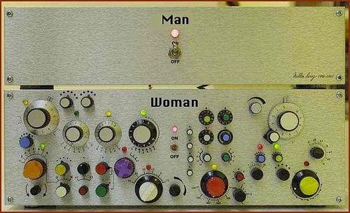 мужчина и женщина управление