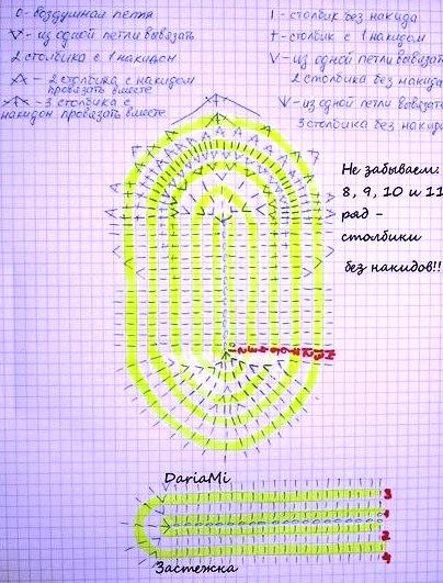 Пинетки Своими Руками при Помощи Техники Вязания – Мастер-Класс. шаг 2