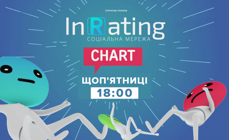 InRating chart на М1: новый хит-парад, в котором всё зависит от голосования зрителей